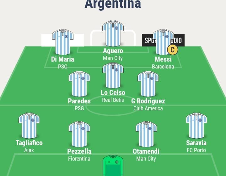 Argentina starting XI confirmed for Copa America